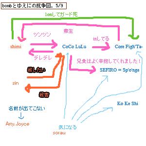 Cocolog_oekaki_2010_05_09_07_34